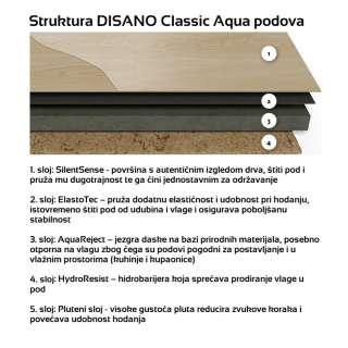LAMINAT HARO  9,3mm/Kl.33 DISANO CLASSIC AQUA 535 702 MOUNTAIN OAK p=2,39